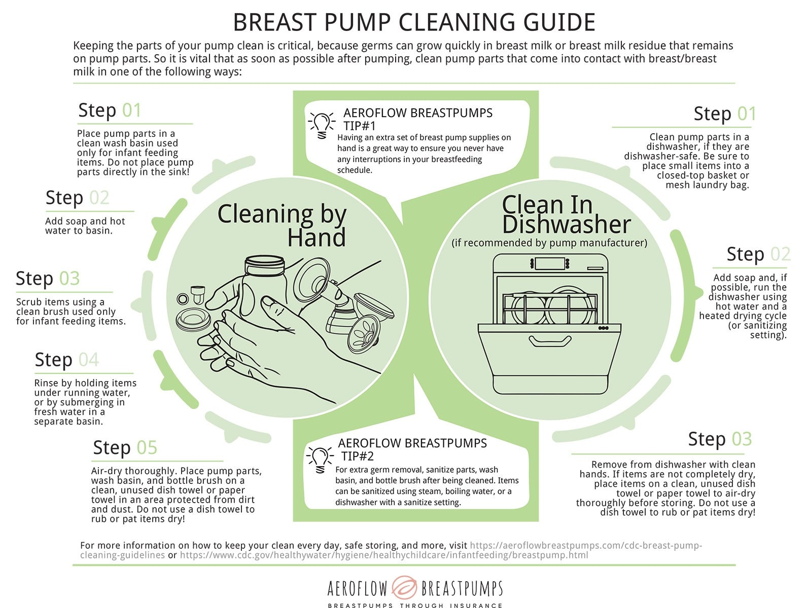Pumping Room Makeover Checklist