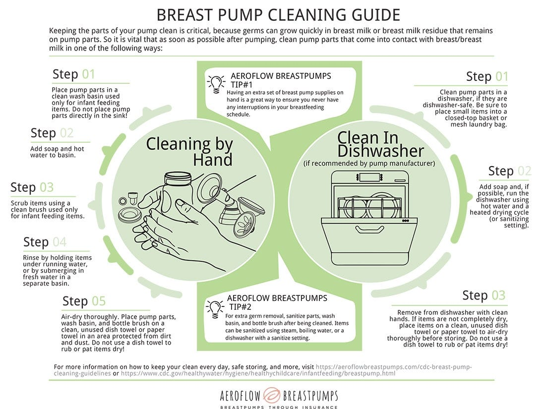 Keeping The Part Of Your Pump Clean Is Critical For Safety And