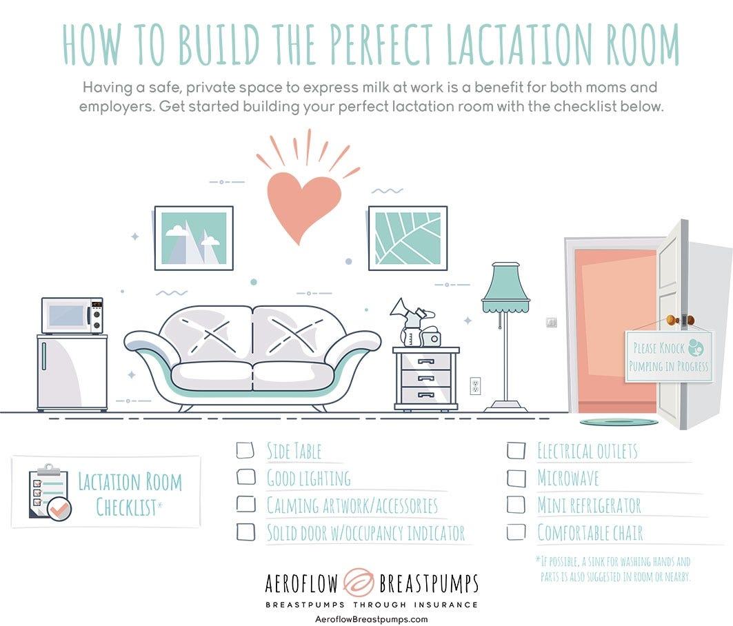Build The Perfect Lactation Room At Work Aeroflow Breastpumps